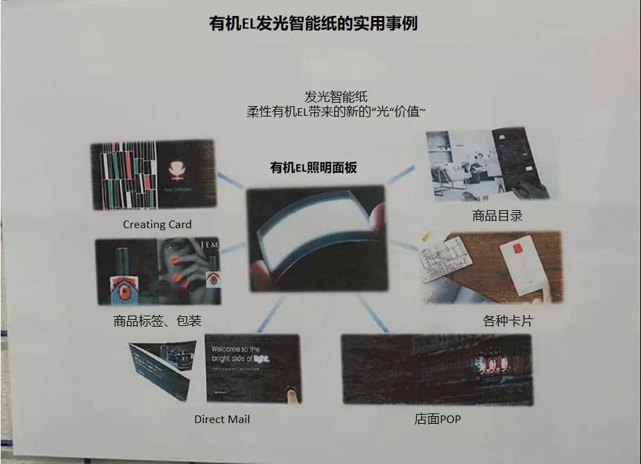 柔性有机EL照明面板薄如纸张